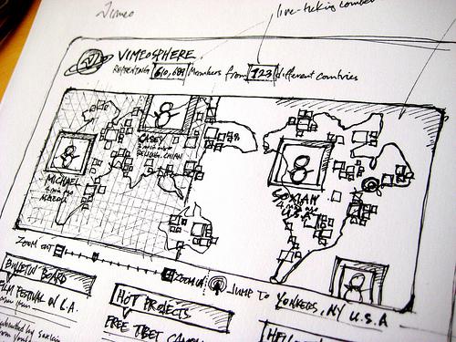 一些网站交互的手绘稿_交互设计