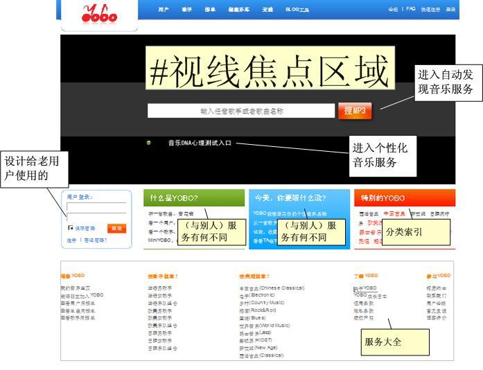 0音乐网站首页设计谬谈_网页设计