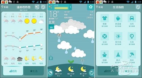 一周天气预报!7款另类android天气应用