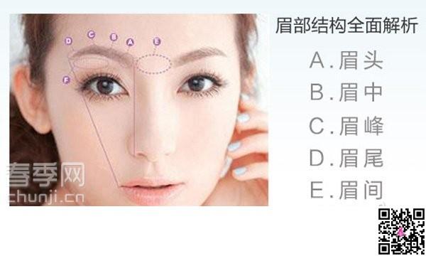 如何修眉画眉 脸型和眉毛化妆技巧