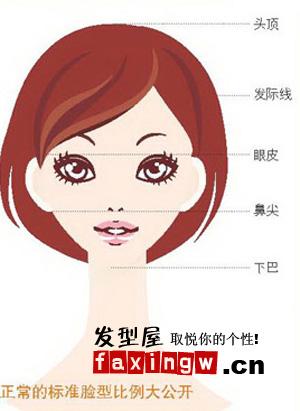 发型设计与12种脸型的搭配