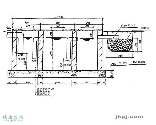 什么是三格式化粪池,三格式化粪池的设计