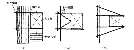 搭设高层井架的注意事项有哪些? (1)专为屋面和装修工程使用的井架,可在主体结构完成以后一次搭起,架高应超过屋面不少于5.5m。在主体结构施工阶段使用的井架要分段搭设。第一层高度不超过30m,按低层井架的要求设置缆风。随着结构主体