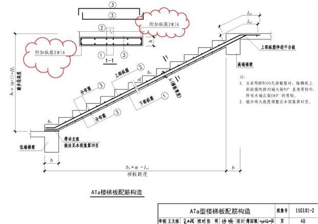 《混凝土结构施工图平面整体表示方法制图规则和构造