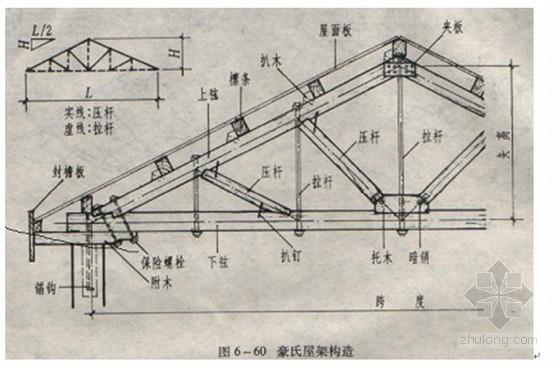 木屋架工程范围,项目划分要点有哪些?