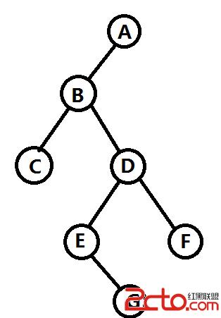 二叉树高度,以及栈实现二叉树的先序,中序,后序