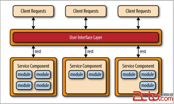 "init.rc是由一种被称为""Android初始化语言""的脚本写成的文件。在该文件中描述了一些动作、命令、服务、选项等,我们这里只关心服务这一项。init.rc中的一个服务描述大致是这样的。 <code class=""language-xml hljs "">service zygote /system/bin/app_process -Xzygote /system/bin --zygote --start-system-server class main sock"