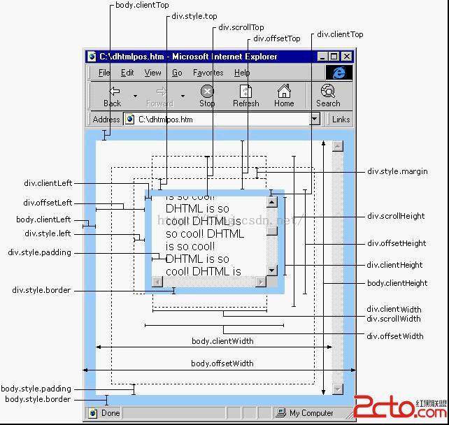 屏幕的宽度和高度的常用方