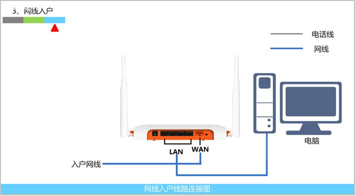 斐讯fir系列路由器设置图文教程